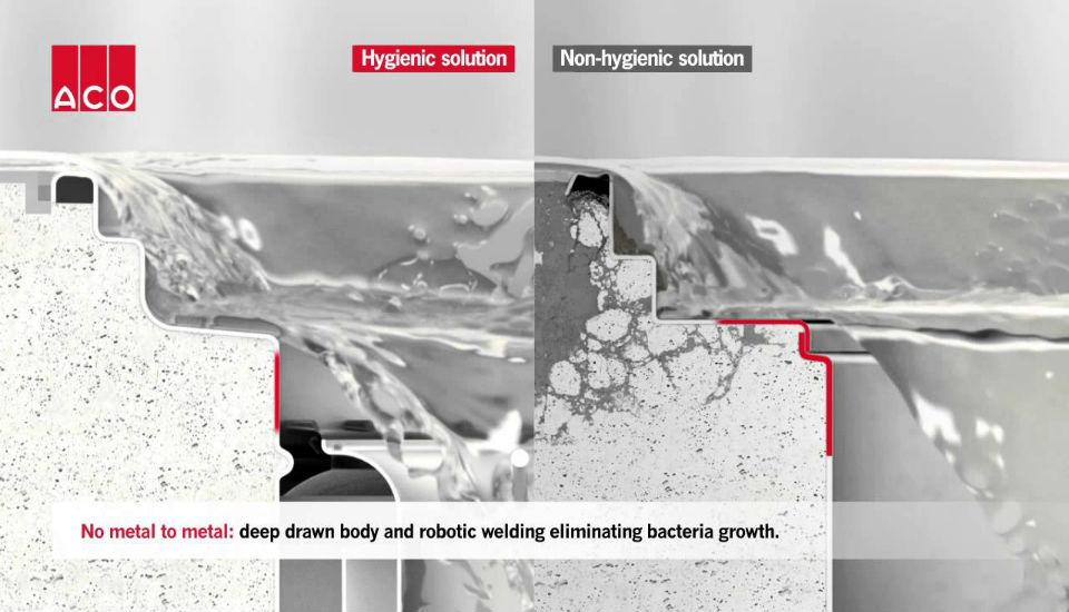 sistemi-za-odvodnjavanje-aco-hygiene-first-5